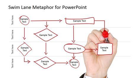 Swim Lane Diagram For Powerpoint Slidemodel Swim Diagram Powerpoint