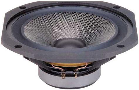 Speaker Audax audax hm210c0 8 quot carbon fiber woofer