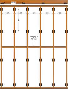 rafter spacing soundproofing and sound isolation products products