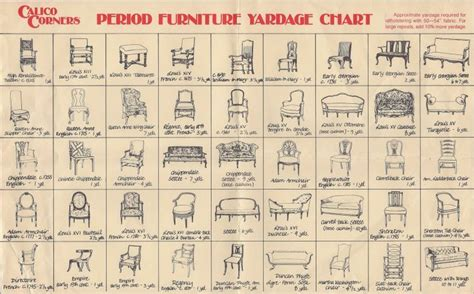 furniture types 67 best decorating antique period furniture styles