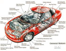 Electric Car Components List Basic Car Engine Parts Diagram Cars Car