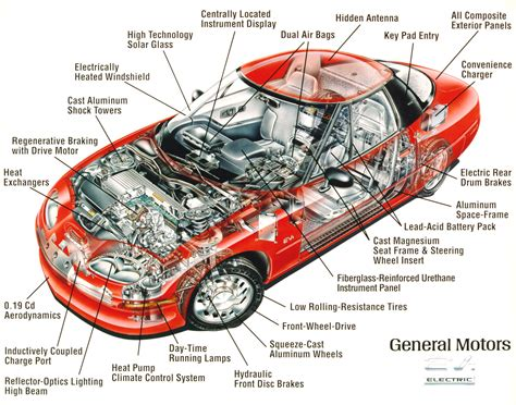 design construction application of engine components ev1 museum general motors ev1 picture and photo gallery