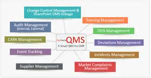 offerings quality management systems automation quality