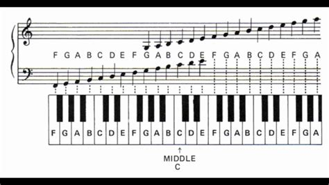 piano key notes piano notes chart bidproposalform com