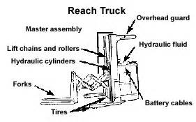 a truck engine a free engine image for user manual