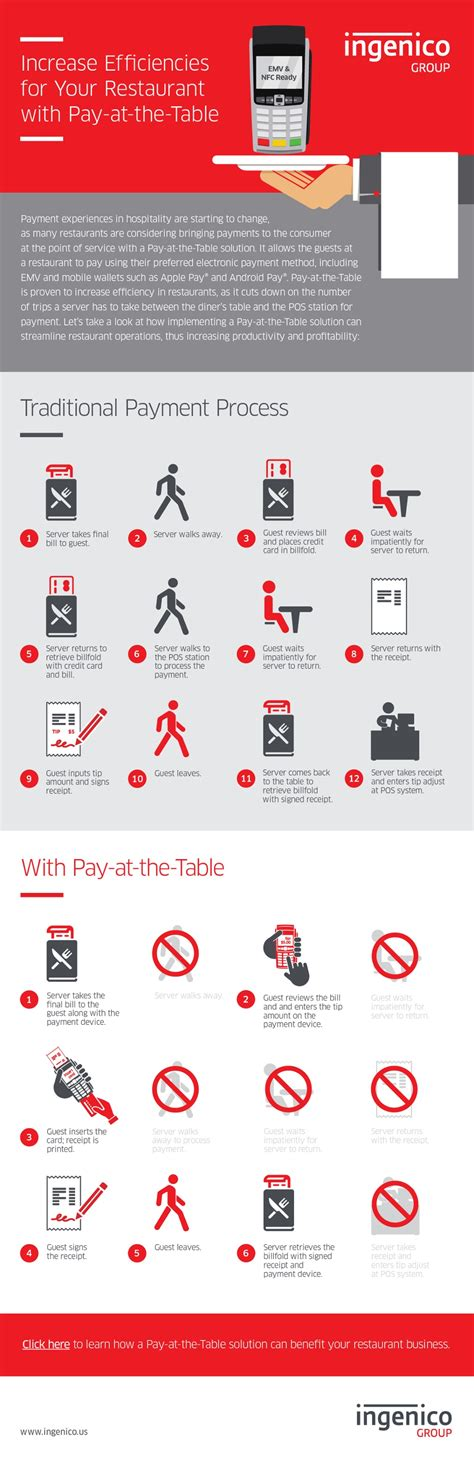 pay at the table pay at the table infographic