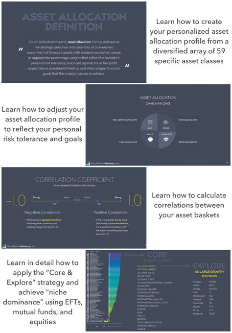 Disk Allocation Mba how to master your asset allocation profile 2 disc set