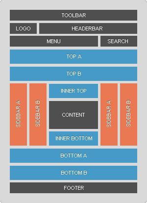layout yootheme layout