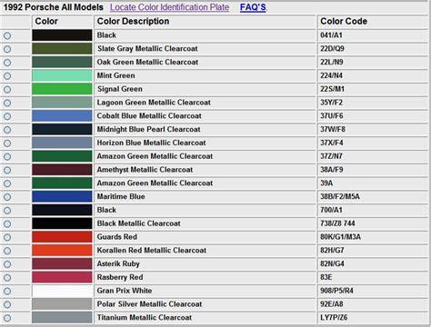 factory colors rennlist porsche discussion forums