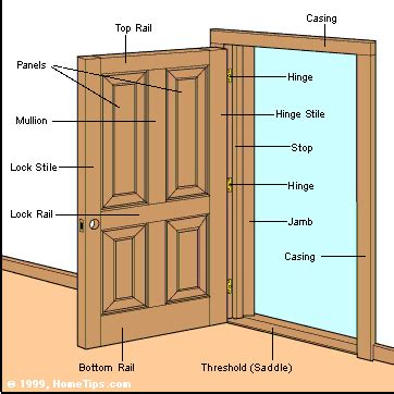 parts of an exterior door frame how front doors are made