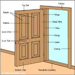 Parts Of An Exterior Door How Front Doors Are Made