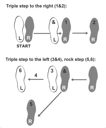 basic west coast swing steps basic swing steps 4 4 cotillion pinterest for women