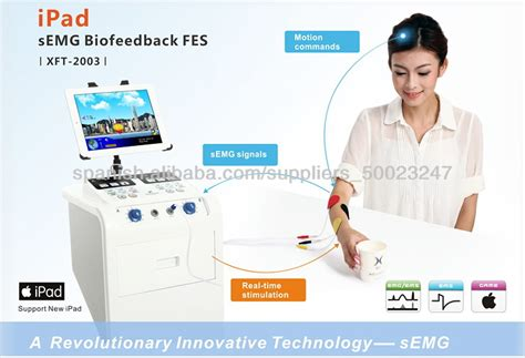 Emg Technologist by Ihealth Biofeedback Fes Electromyography Triggered Stimulator View Functional Electrical