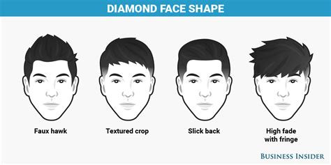 hairstyles depending on face shape best haircut for every face shape business insider