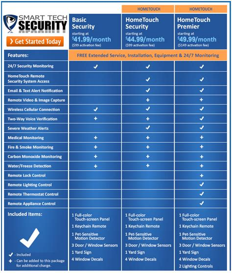 home security package home security system installation