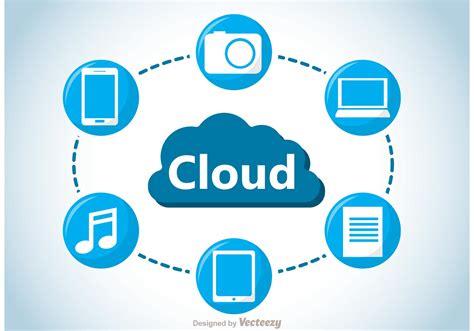 Cloud Computing cloud computing concept vector free vector