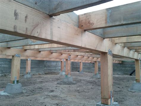 Guide to House Foundation Types   Madison Homebuilders