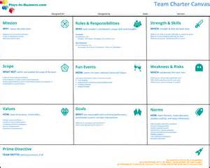 team charters templates team charter canvas how to onboard your team best