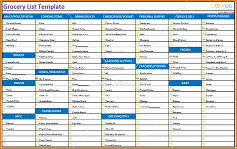 printable grocery list with categories 5 grocery list categories authorizationletters org