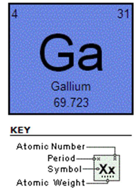 gallium arsenide gaas