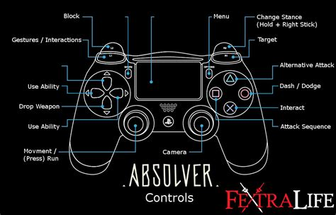 yii2 change layout in controller controls absolver wiki