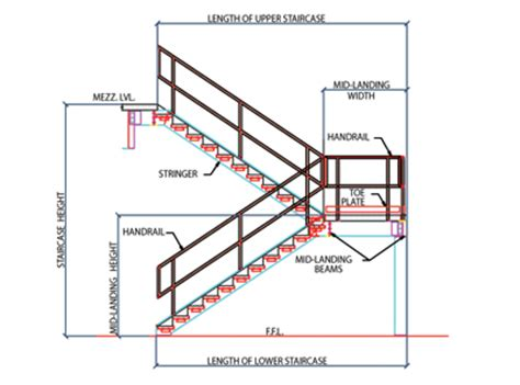 Help Design My Kitchen stair flight design of your house its good idea for