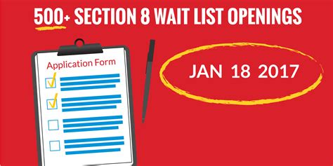 section 8 open waiting lists new section 8 waiting list openings 1 18 2017