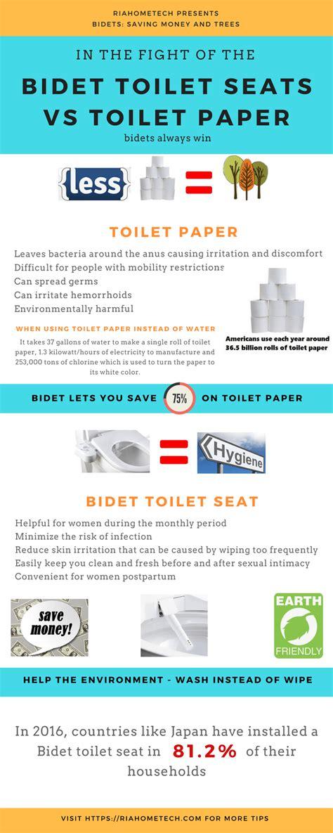 Bidet Vs Toilet Paper by Bidet Toilet Seats Vs Toilet Paper Infographic Riahometech