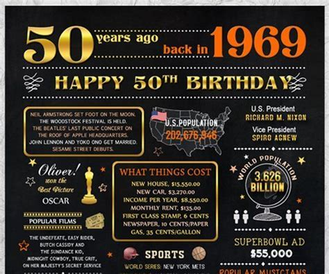 50th Birthday Chalkboard Sign, 50 Years Ago, Birthday