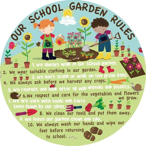 School Gardening Club Ideas Our School Garden Sign Board School Garden Pinterest Gardens Signs And This