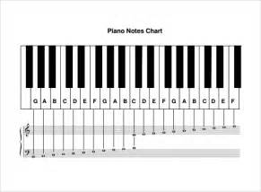 sample piano notes chart 8 documents in pdf