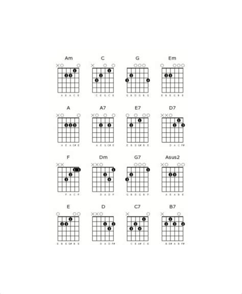 printable blank ukulele chord chart guitar guitar tabs template guitar tabs template
