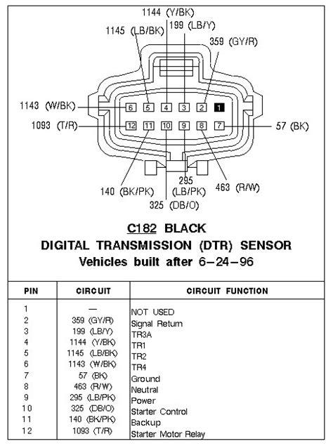 1997 F150 4x4 5.4l Transmission Range Sensor - F150online