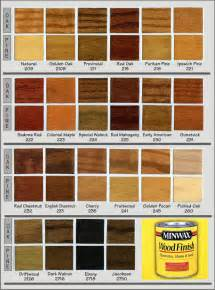 stain color chart stains