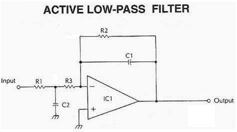 high pass filter using op differ of op integrator and low pass filter