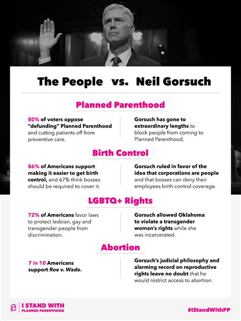 neil gorsuch birth chart the people vs neil gorsuch