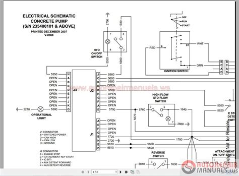 bobcat hydraulic diagram wiring diagrams wiring diagrams