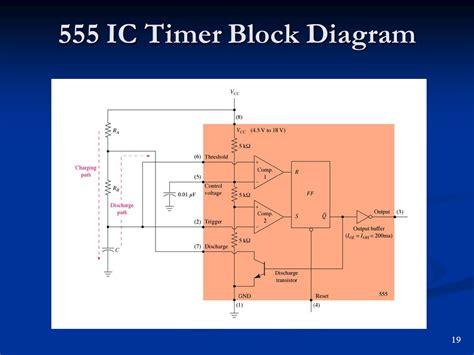 555 block diagram multivibrators and the 555 timer ppt
