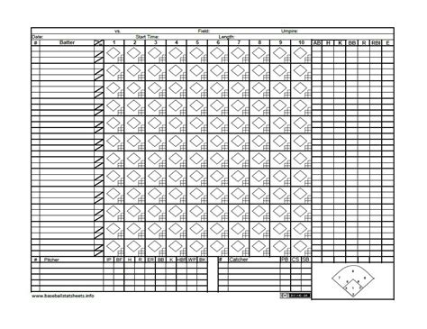 baseball score sheet template baseball scorebook template pictures to pin on