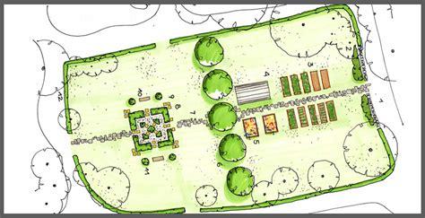 planimetria giardino casa all aperto ecco come progettazione casa