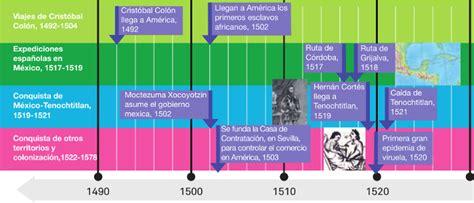 historia cuarto primaria sep 2015 en linea principal 183 toca y aprende 183 cuarto grado 183 historia
