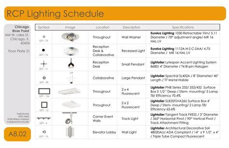 lights schedule hok collaborative senior project by yadi nunez at coroflot com