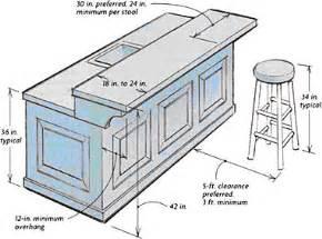 Deluxe breakfast bar height 408658 home design ideas
