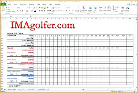 employee performance scorecard template excel 4 employee performance scorecard template excel fabtemplatez