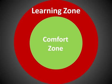 other words for comfort zone powerpoint slide design 9 reasons to put words on slides
