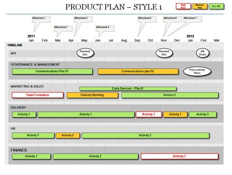 best photos of product marketing plan template marketing