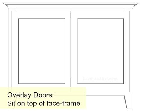 Different Types Of Cabinet Door Hinges by Different Cabinet Door Hinge Types