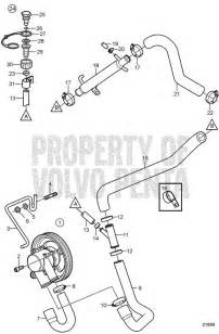 Volvo Sx Outdrive Parts Volvo Penta 270 Outdrive Schematic Get Free Image About