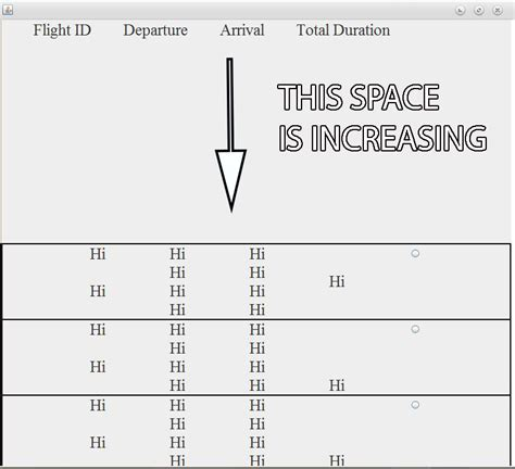 gridlayout gap why is the vertical gap of gridlayout keeping on