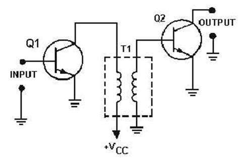 transformer coupling effect impedance considerations for lifiers